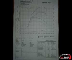 MAPPATURA CENTRALINA BMW 320d e46 – TOP SPEED GARAGE – FERRARA